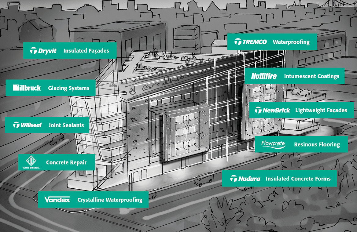 Artist illustration of building sketch, with different sides of the building envelope represented by Tremco, Dryvit, Nudura, Euclid Chemical, NewBrick, Willseal, illbruck, Flowcrete, Nullifire and Vandex
